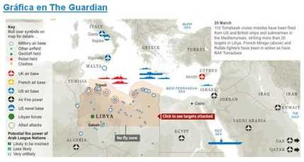La guerra de Libia, desde la web, en tiempo real?